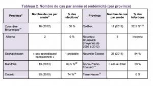 maladieLymeEPITAB2