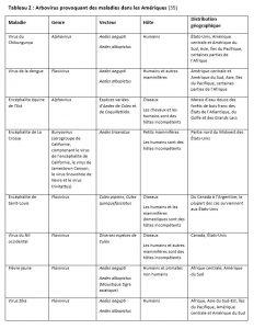 Tableau 2 : Arbovirus provoquant des maladies dans les Amériques